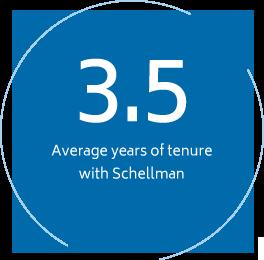 Tenure with Schellman